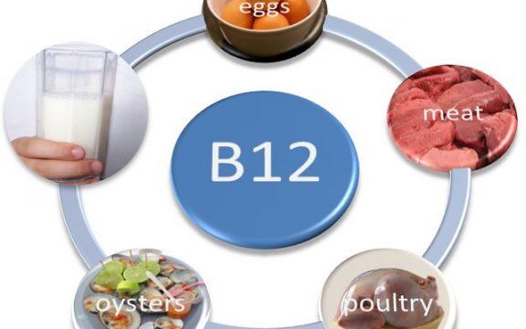Η απαραίτητη βιταμίνη Β12! Που τη βρίσκουμε, από τί μας προστατεύει!!!, της μαιευτήρος, γυναικολόγου χειρουργού Dr. Εφης Ρομποτή